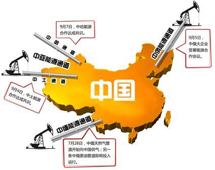 长江经济带空间结构