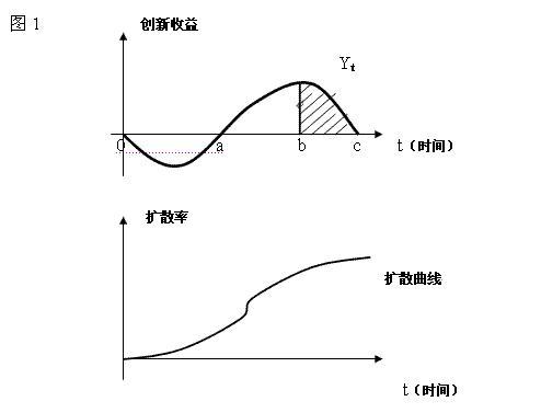 科学 小发明 制作 过程视 步骤 步骤 步骤 步骤 步骤
