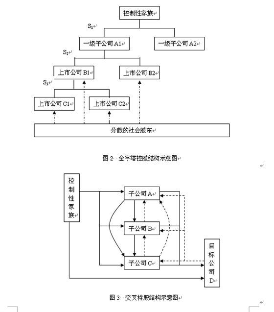 中国家族企业的三个维度——家族主义,控制形式与信任