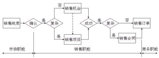 电路 电路图 电子 设计 素材 原理图 556_204